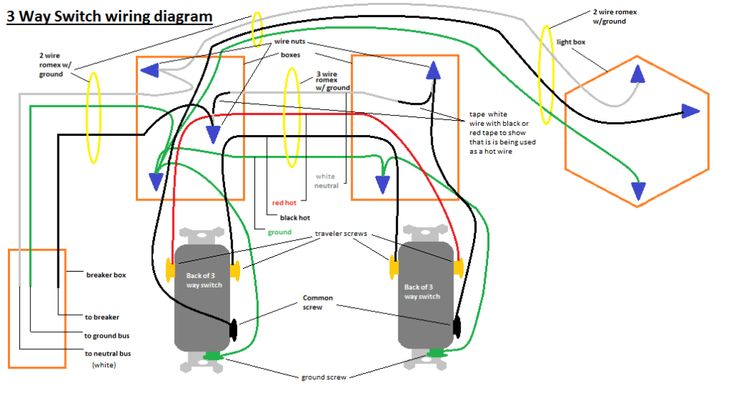 Wiring diagram for how to wire a dead end 3 way switch
