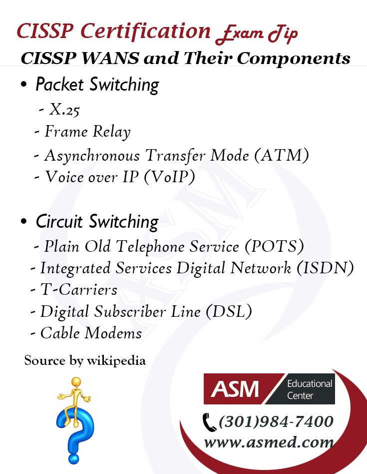CISSP Certification Traning / Exam Tip - WANS and Their Components.For more information to Become certified for CISSP  Please  Visit : http://www.asmed.com/cissp-isc2/