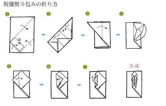 number of simple diagrams for Japanese wrapping/envelopes.