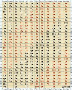 Карта рождения. Матрица судеб! | АйДаМы | У нас Всегда лучшее