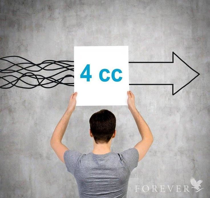 A 4CC -vel biztosítsd a stabilitást és a növekedést! Legyen ez az első lépés minden hónapban!