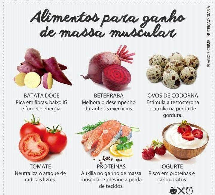 2848825991809614 Reducacao Alimentar Alimentacao Nutricao