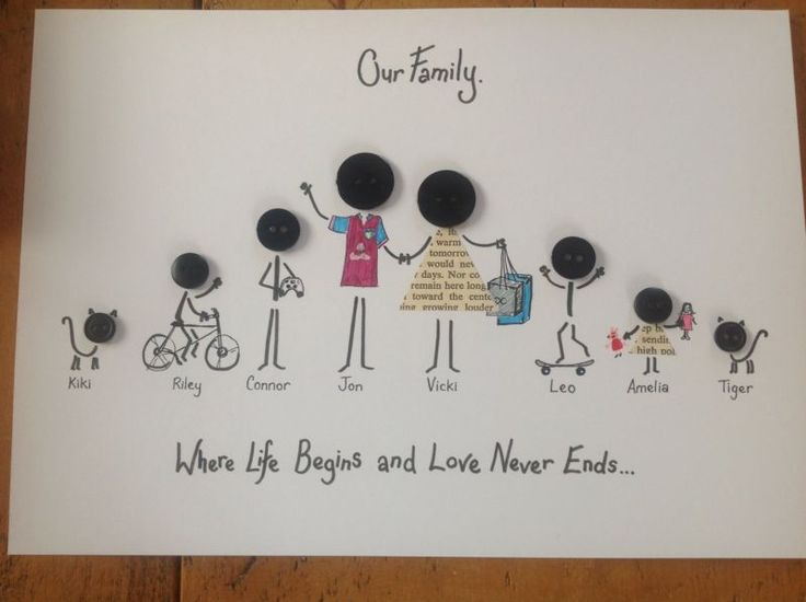 Personalised A5 Button Head Family Picture New Baby Wedding Birthday Anniversary