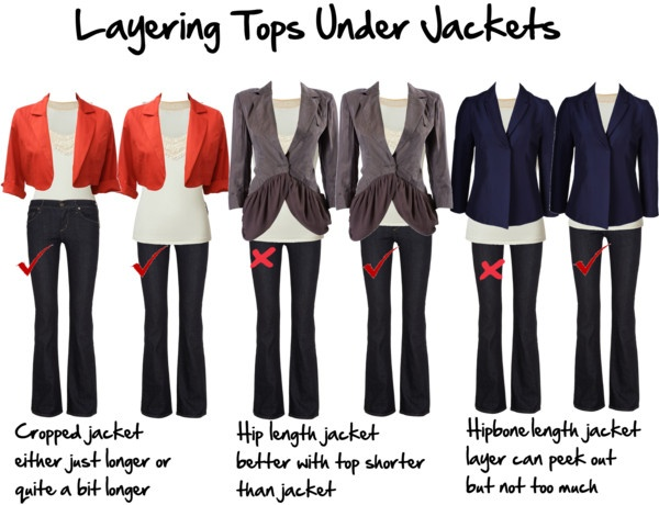 """How to layer tops under jackets"" by imogenl on Polyvore"