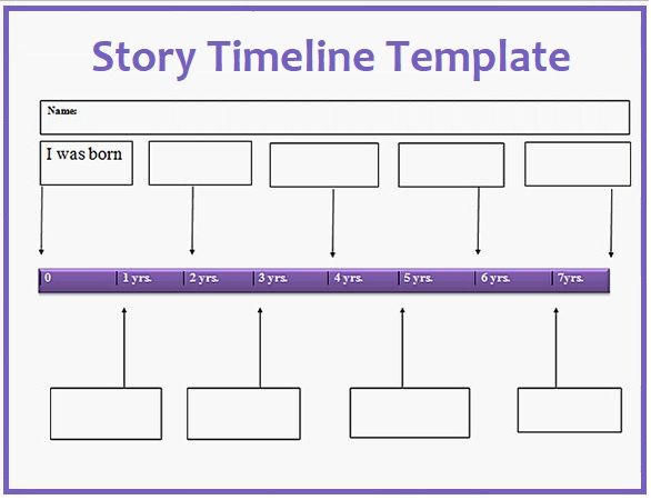 graphic relating to Printable Timeline Pdf referred to as Tale Timeline Template 3+ Free of charge Printable PDF, Excel