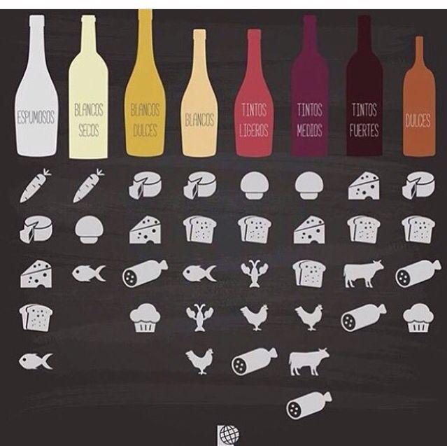 Vinhos & combinações
