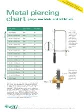 Use this chart to determine which drill bit and saw blade to use for piercing metal sheet- Art Jewelry Magazine