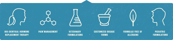 Studio City Compounding Pharmacy can modify dosage form, and create medications that are free of allergens, veterinary formulations, and pediatric formulations.