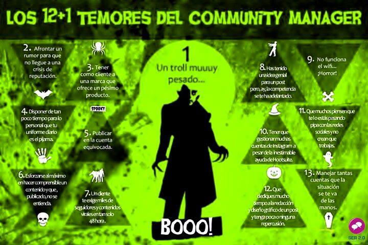 12+1 temores del Community Manager. ¿Qué opinás?