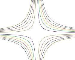 courbes mathématiques - Recherche Google
