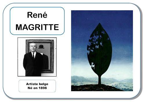René Magritte - Portrait d'artiste
