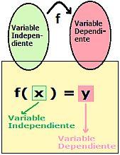 Otro aspecto para tomar en cuenta es la relacion entre las variables