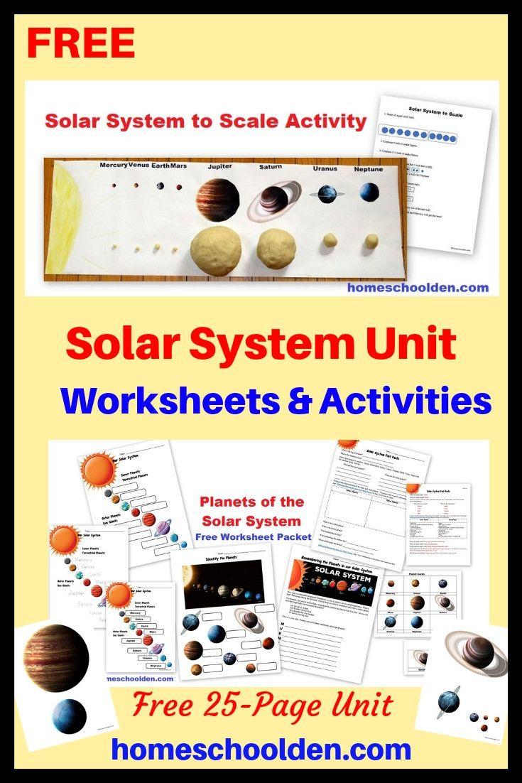 6 Solar System Mobile Plans Worksheet In 2020 Solar System Activities Solar System Unit Solar System Printables [ 1102 x 735 Pixel ]