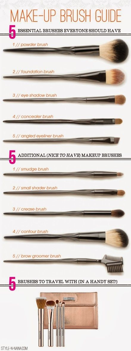 I✖️Makeup Brushes Every Girl Needs✖️✖️More Pins Like This One At FOSTERGINGER @ Pinterest✖️'m off to a terrible start- I have no brushes :|
