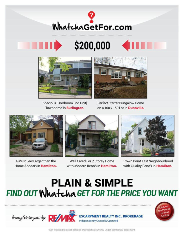 Looking for a home between $175,000 - $225,000 price point? Check out what RE/MAX Escarpment has to offer! If these homes are not within your price range, then check out www.whatchagetfor... to find homes in your budget.