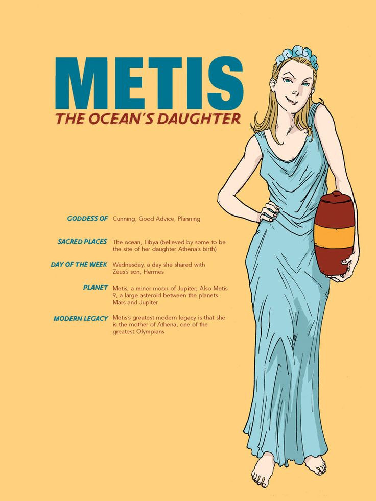 Olympians - Metis - The Ocean's Daughter