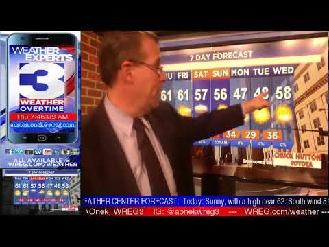 WREG-TV Weather Overtime for THU AM 1.25.2018