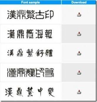 Descargar Letras Chinas Para Tatuajes Letras Chinas Letras Para