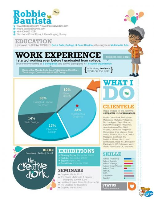 cv design infographie
