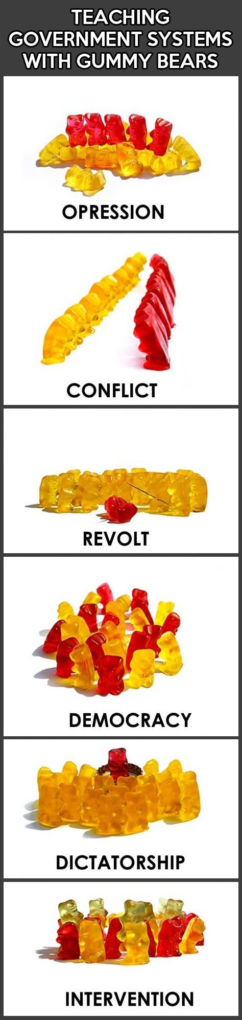 Teaching government with gummy bears.
