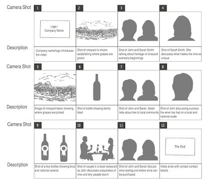 Image result for storyboard example for video