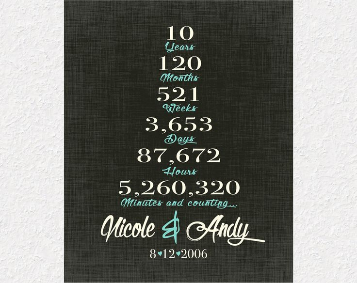 Best wedding anniversary gifts images gift