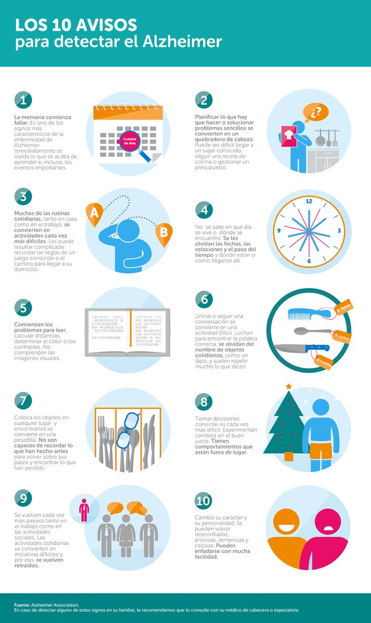 10 avisos para detectar el Alzheimer. www.farmaciafrancesa.com