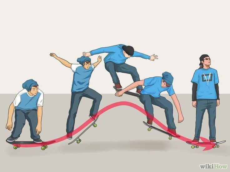 How to skateboard in 2020 skateboarding tricks