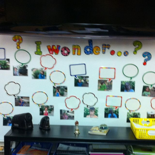 Wonder Wall with all the kids' pictures for them to write their questions. Use for Meet the teacher day...Students ask their parents a question and the parent answers them