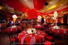 43 best ideas about B39;Nai Mitzvah Ideas on Pinterest  Vintage circus