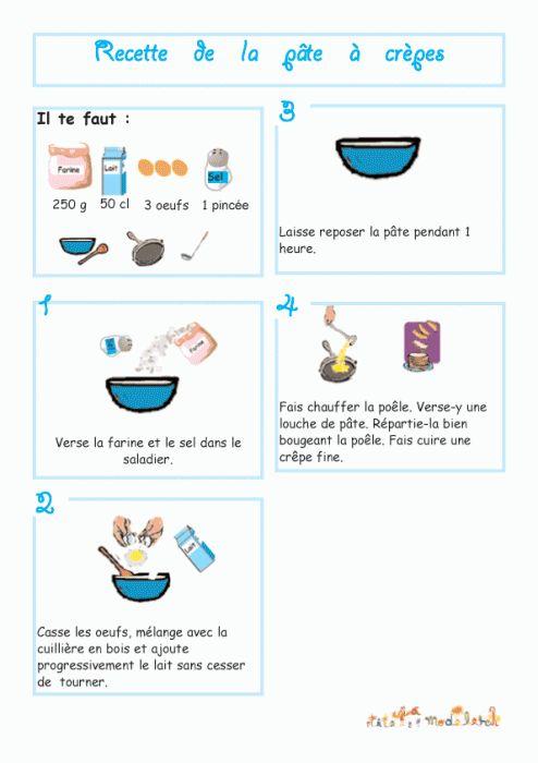 coloriage Imprimer la recette de la pâte à crêpe (illustrée)