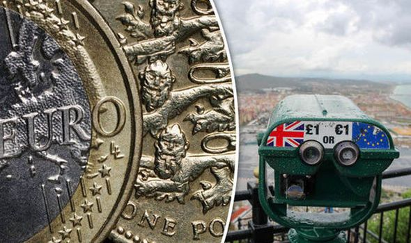 Pound V euro: GBP exchange rate against EU strengthens as Tories tipped to win election