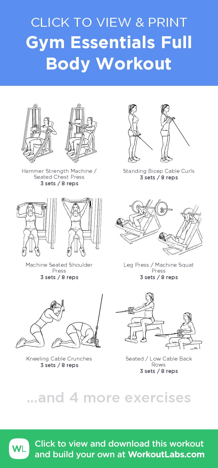 Gym Essentials Full Body Workout – click to view and print this illustrated exercise plan created with #WorkoutLabsFit