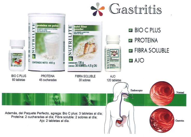 Productos para combatir la Gastritis!