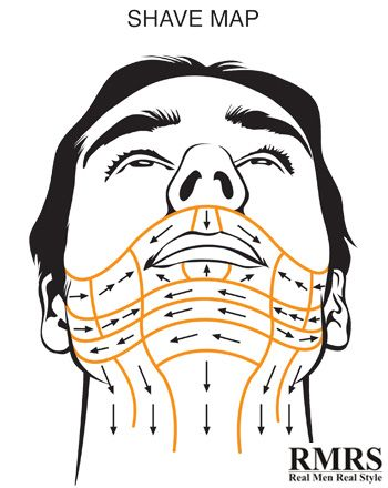 5 Wet Shaving Mistakes To Avoid   How To Shave With Safety and Straight Razors