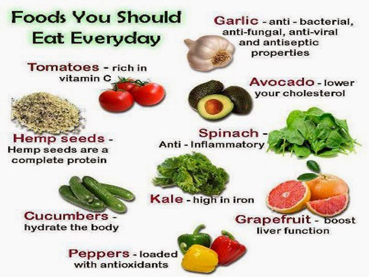 What Foods Should You Eat