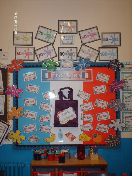 French/Français classroom display photo - Photo gallery - SparkleBox