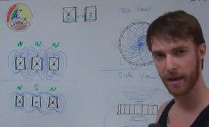 Wirujące pola magnetyczne i nowa technologia energetyczna [PL]