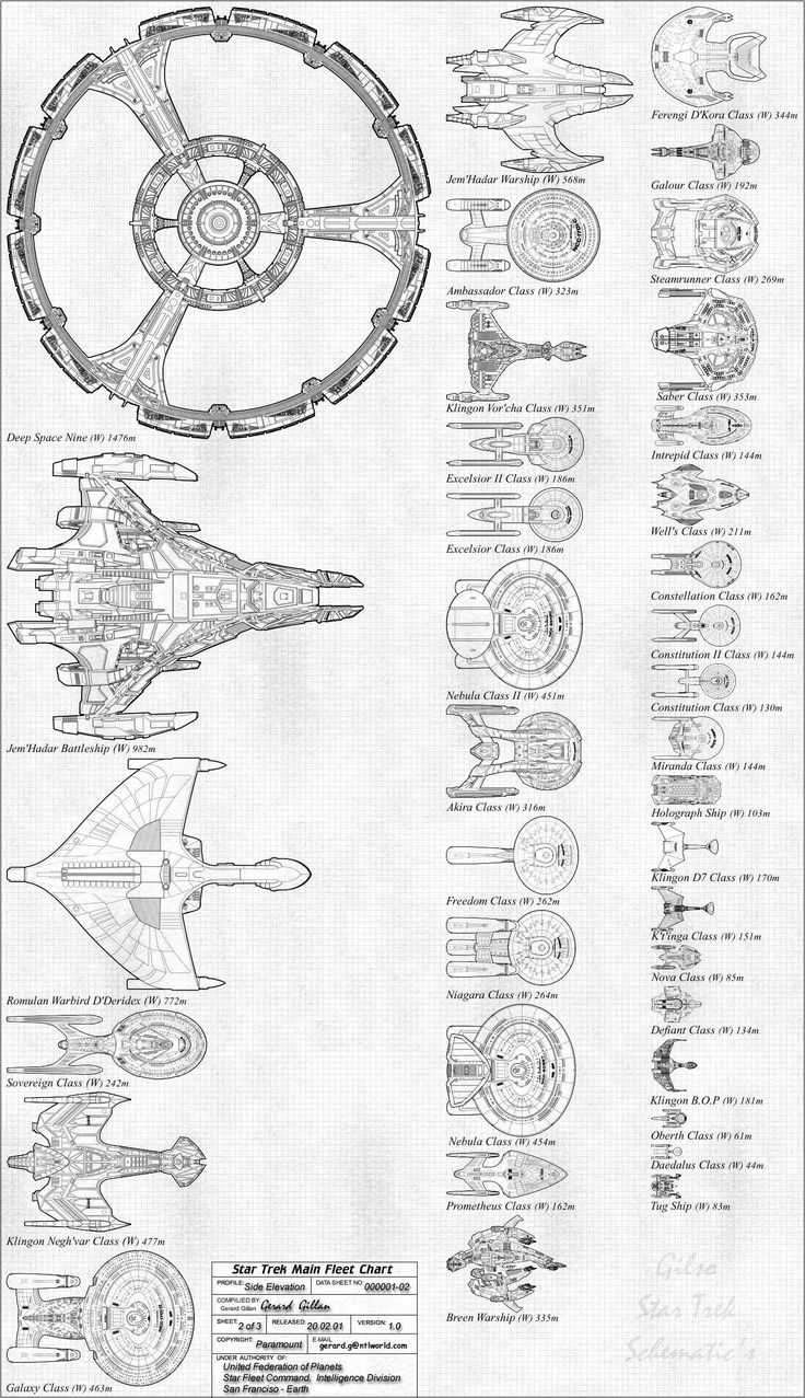 Star Trek Main Fleet Chart