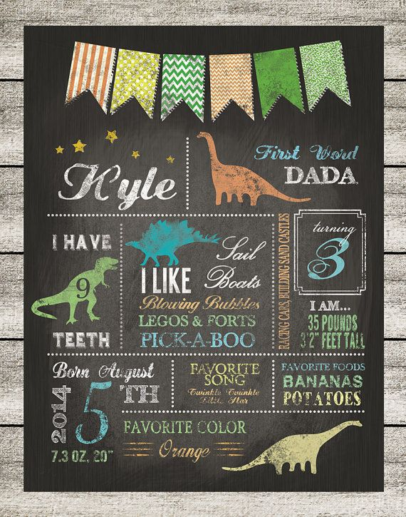 39 best dinosaur party decor invitation images on pinterest dinosaur chalkboard birthday sign room art by sweetpapermint stopboris Image collections