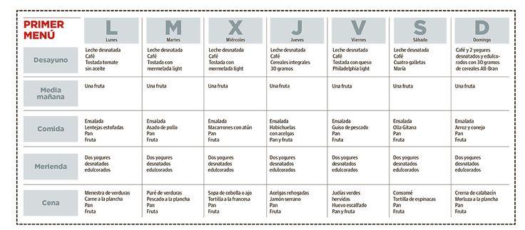 El reto de juan antonio - menu primera semana dieta mediterranea