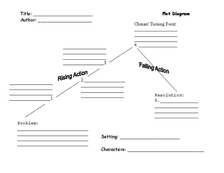Plot Graphic Organizer Pdf | Writing | Pinterest | Graphic ...