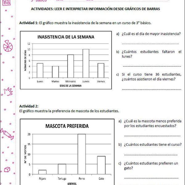 Leer E Interpretar Información Desde Gráficos De Barras Gráficos De Barras Graficos De Lineas Diagrama De Barras