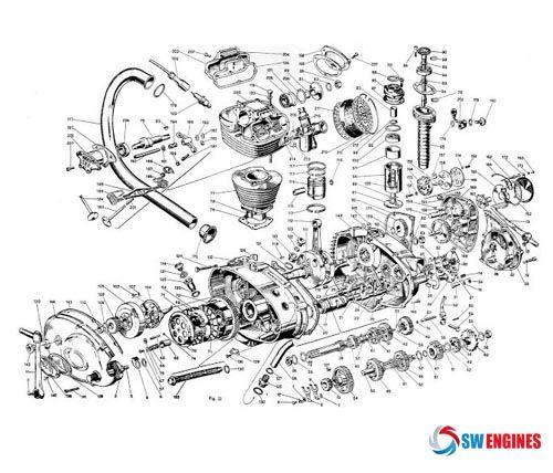 21 best Engine Diagram images on Pinterest | Engine, Motor