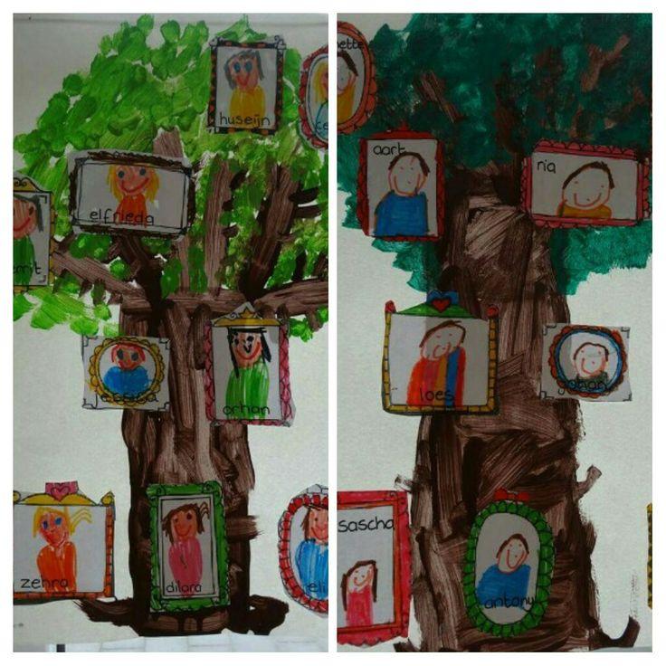 Stamboom maken. Kinderen tekenen hun familie in lijstjes. Plakken deze op een…