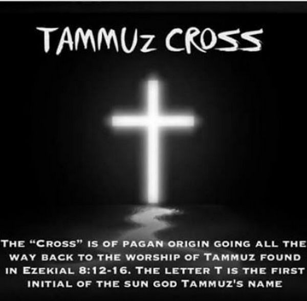 188 Best Historicaly Pagan Origins Images On Pinterest Bible Truth