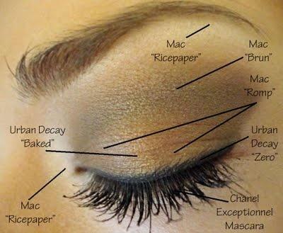 Mac Romp & Brun Look: Makeup Eyes, Eyes Lips Nails, Smokey Eyes, Hair Beauty, Daytime Smokey Eye, Makeup Hair, Hair Makeup Accessories, Daytime Eye Makeup, Eyes Wide