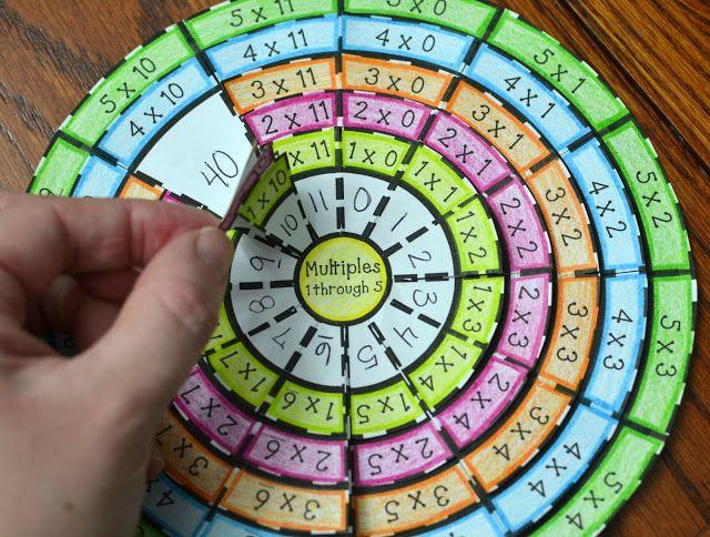 Multiplication Table Wheel Foldable