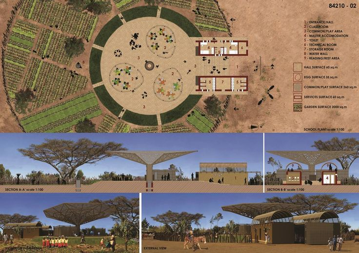 KYM Field Schools For Tropical Savanna Climate Of Africa International Architectural Concept Project Competition - Picture gallery