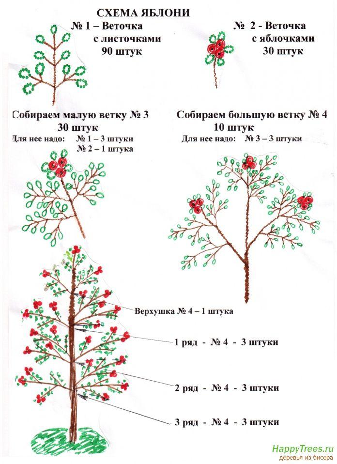 Деревья из бисера со схемами и